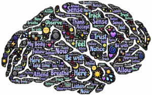 mindfulness-practice